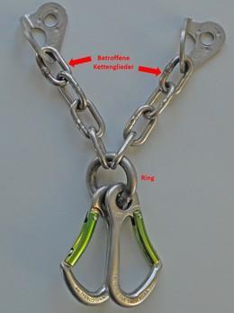 Abbildung 1: Ausgleichsverankerung von FIXE