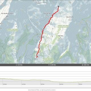 Vom Refugio del Poqueira nach Capileira. Quelle: alpenvereinaktiv
