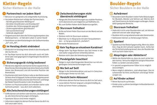 Sicher-klettern-Hallen-Kletter-Boulder-Regeln-2015-2