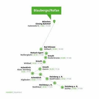 Bergbus Linie Kreuth und Steinberg