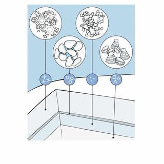 Schneeprofile: Neuschnee, Harschdeckel, Altschneeschicht, Becherkristalle (v.l.n.r.)