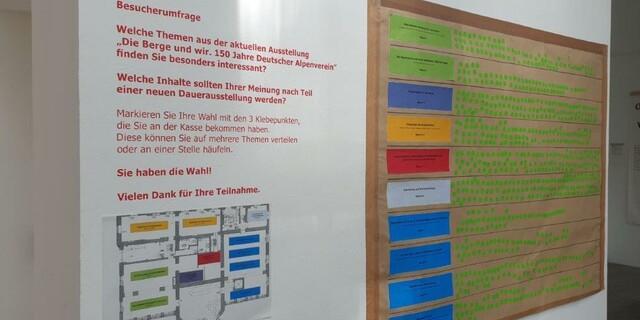 Besucherumfrage mit grünen Klebepunkten. Aufnahme: Friederike Kaiser/DAV