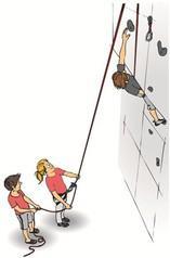 Kinder im Toprope hintersichert