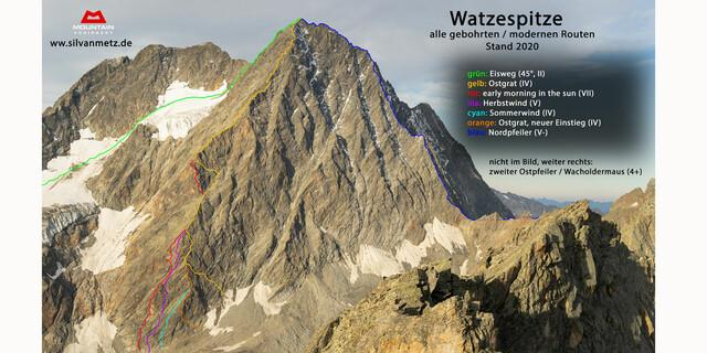 Routen auf die Watzespitze. Grafik: Silvan Metz
