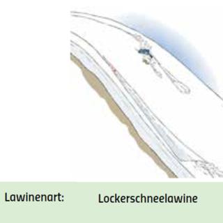 Lockerschneelawine