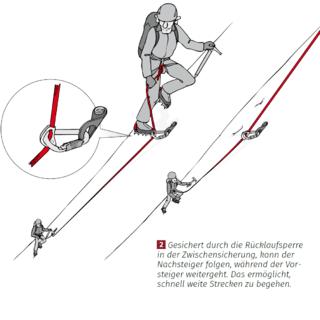 gleitendes Seil mit Rücklaufsperre