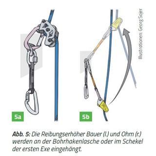 Gewichtsunterschied-Bauer-Ohm
