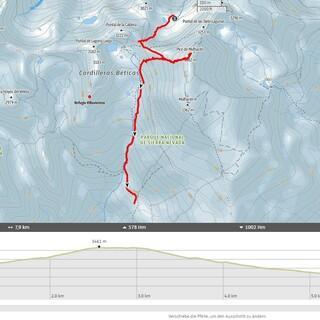 Von der Laguna de la Mosca zum Refugio del Poqueira. Quelle: alpenvereinaktiv
