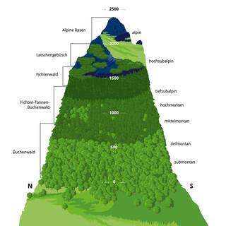 Alpen-Zonen - Grafik: Marmota Maps