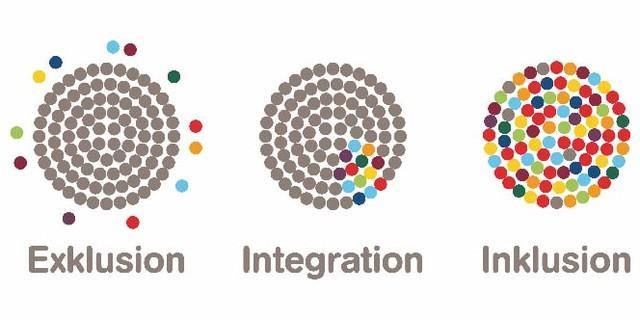 AktionMensch-Dreiklang-Inklusion