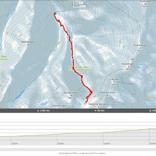 Von der Cueva Secreta zur Laguna de la Mosca. Quelle: alpenvereinaktiv