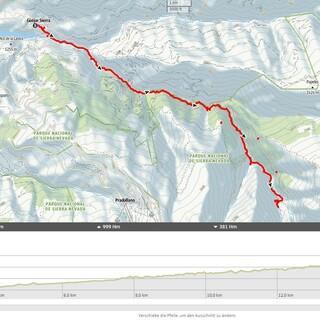 Die erste Etappe von Güéjar Sierra zur Cueva Secreta. Quelle: alpenvereinaktiv