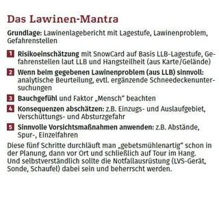 Lawinen-Mantra: 5 Schritte gebetsmühlenartig durchdenken.