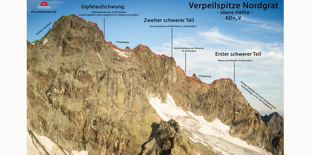 Obere Hälfte des Nordgrats der Verpeilspitze. Grafik: Silvan Metz