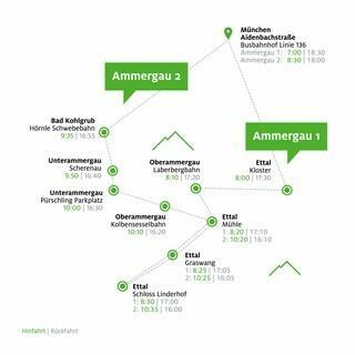Bergbus Linie Ammergauer Alpen
