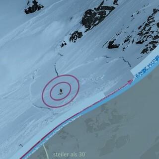 Gerade Schneebrettlawinen werden häufig von den Wintersportlern selbst ausgelöst. Foto: SLF