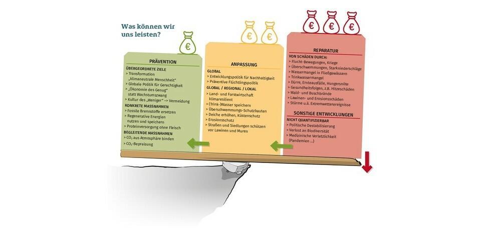 Grafik 2 web