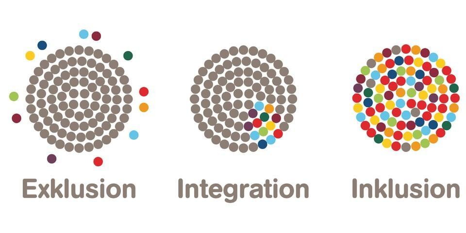 AktionMensch DreiklangInklusion RGB Web