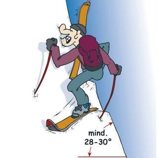 Snowcard-Steilheit-Spitzkehre