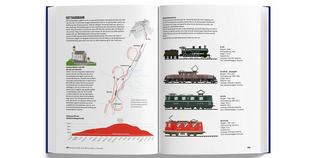 Das Alpenbuch - aus dem Kapitel Verkehr