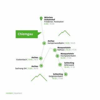 Bergbus Linie ins Chiemgau