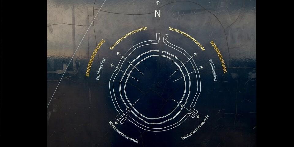 Älter als Stonehenge: Eine Skizze des Sonnenobservatoriums von Gosek, einer jungsteinzeitlichen, etwa 6900 Jahre alten Kreisgrabenanlage. Foto: Joachim Chwasczca