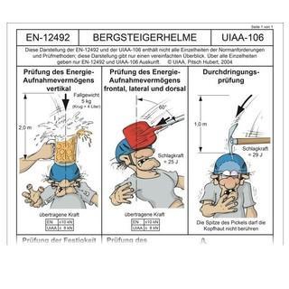Energieaufnahmevermögen und Durchdringungsfestigkeit, Zeichnung: Sojer