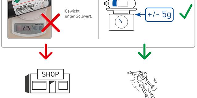 Sicherheitshinwei-Ortovox-Avabag-Carbon-Schritt2