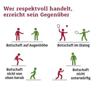 Grafik: So funktioniert respektvolles Handeln