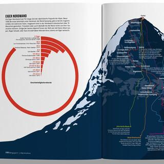 Das Alpenbuch - aus dem Kapitel Alpinismus