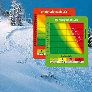 Hilfe zum Risiko-Check: DAV SnowCard. Foto: DAV