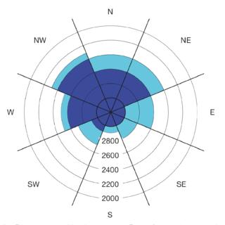 Permafrostverteilung in den Alpen (Quelle: Haeberli, 1975)