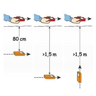 Abbildung 4 - Feinsuche: Ermittlung des Bereichs mit kleinstem Anzeigewert (Distanz-Minimum) durch Ein-kreuzen bei durchschnittlich tiefer und sehr tiefer Verschüttung