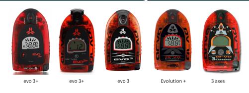 betroffene Geräte von Arva