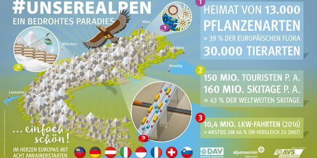 1905-Alpenverein-Infografik-Alpenschutz-Facebook webdav
