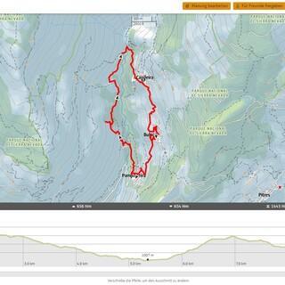 Rundtour Capileira – Bubión – Pampaneira. Quelle: alpenvereinaktiv