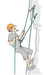 Abb. 2: Die Körpersicherung ist bequemer – aber nur bei hindernisfreiem Flugraum, mit langer Selbstsicherung und Dummyrunner oder Plus-Clip ohne Selbstgefährdung möglich.