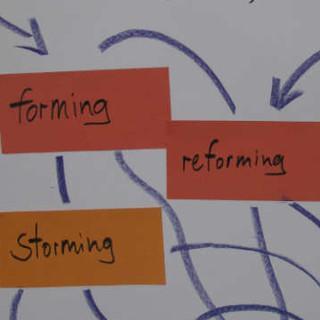 Modell der verschiedenen Gruppenphasen nach Tuckman; Foto: Jubiarchiv